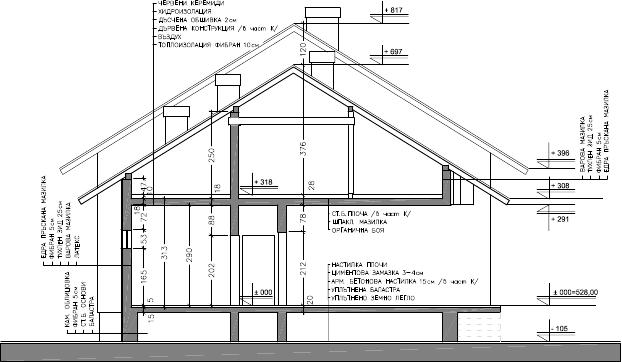 Atelier d 39 architecture maison 1 5 2 dolni bogrov - Plan de coupe de maison ...