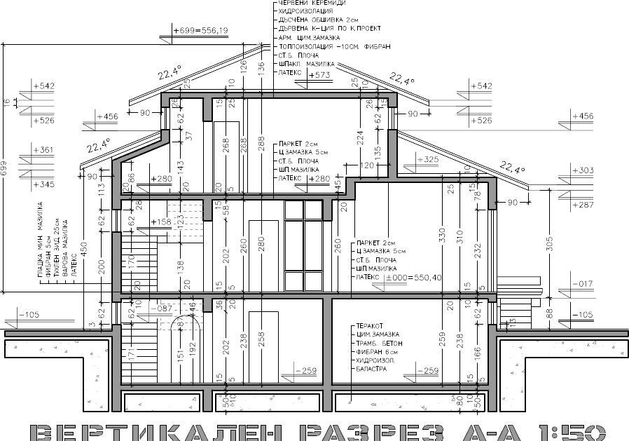 Dessin Maison Architecte : Atelier d architecture villa kolevi elin pelin ko