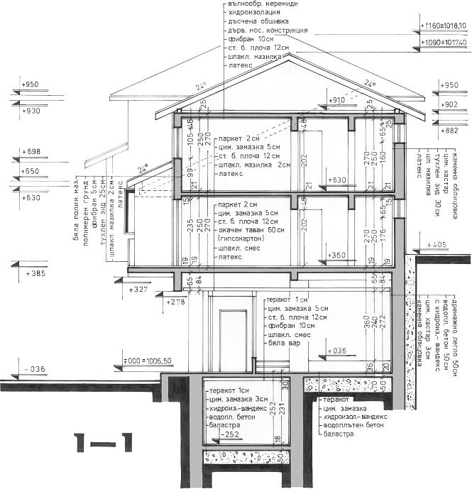 atelier d 39 architecture h tel koprivshtitsa. Black Bedroom Furniture Sets. Home Design Ideas