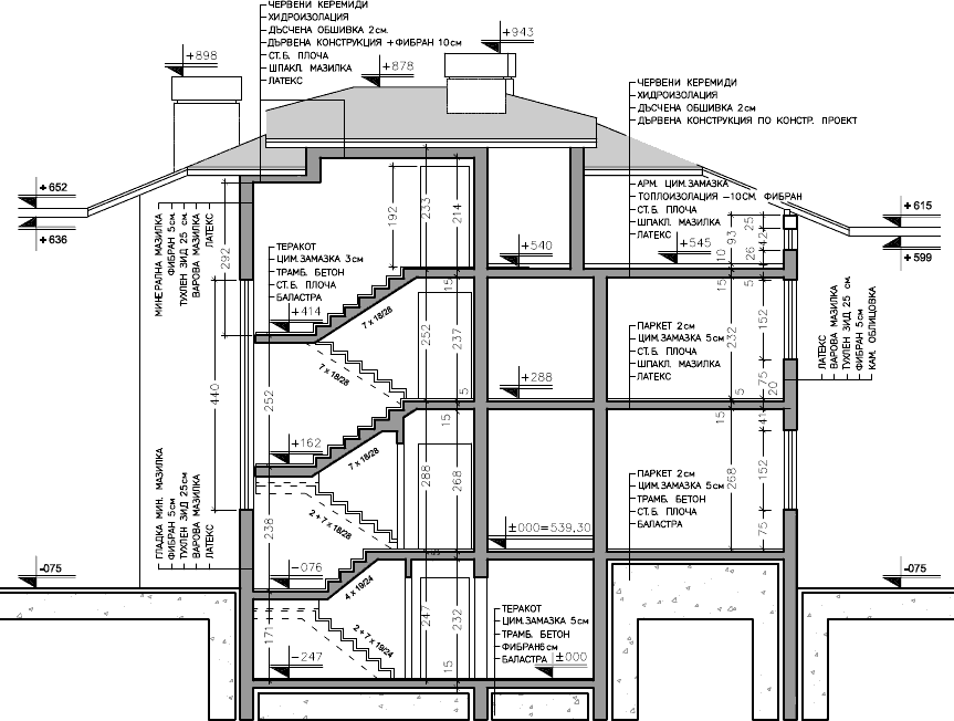 Atelier d 39 architecture maison mihailovi mussachevo for Plan coupe maison